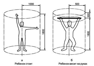 Расчет цилиндра зоны безопасности. ГОСТ Р 52169-2012