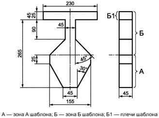 Шаблон для определения застревания головы или шеи ребенка ГОСТ Р 52169-2012