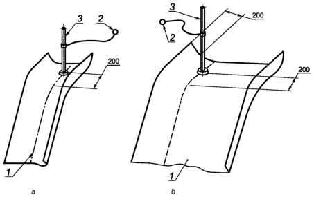 Испытательное устройство для испытаний застревания пуговицы