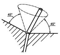 Схема вращения стержня-пальца ГОСТ 52169-2012