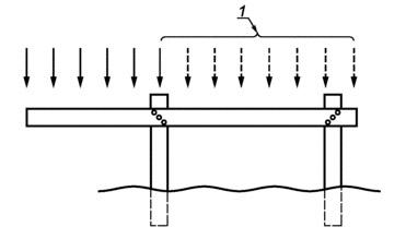 Схема удаления части нагрузки ГОСТ Р 52169-2012