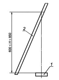 Перила для лестниц — схема. ГОСТ Р 52169-2012