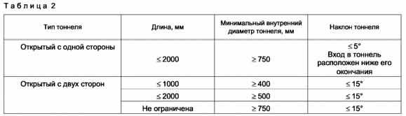 Безопасность тоннелей по ГОСТ Р 52169-2012